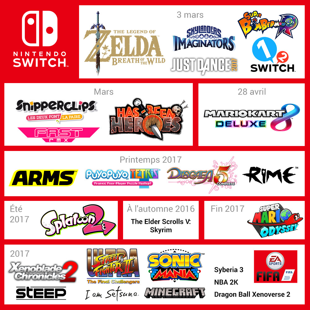 liste des sorties de jeux pr vus sur nintendo switch en. Black Bedroom Furniture Sets. Home Design Ideas