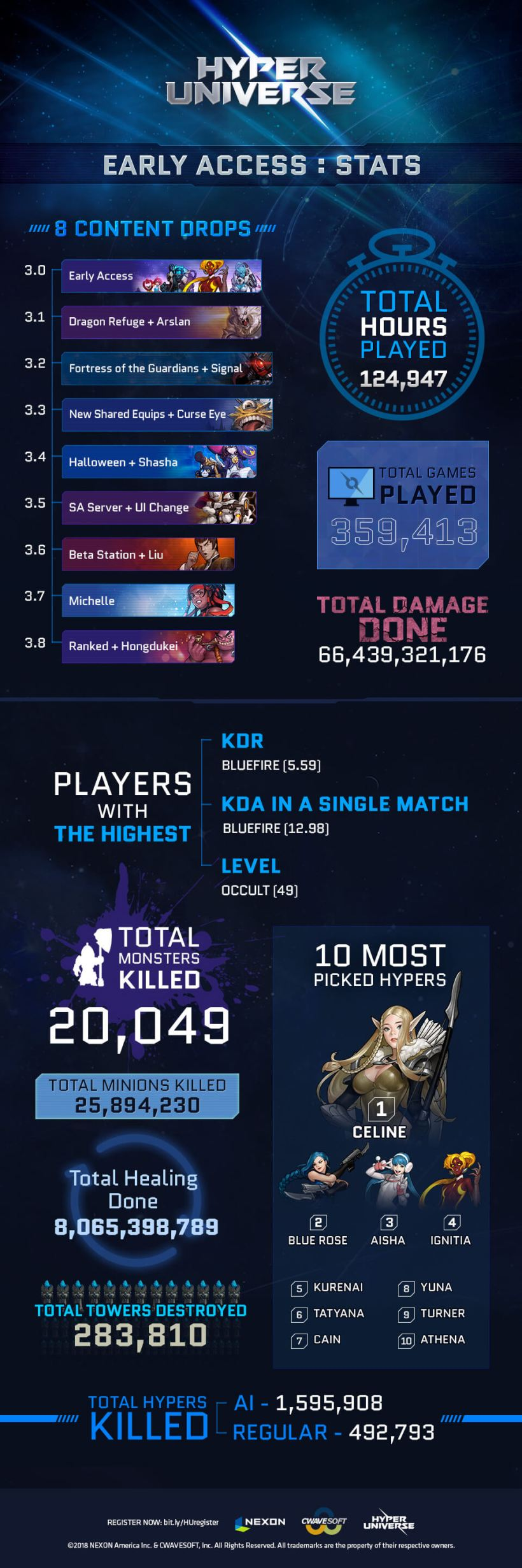 Hyper_Universe_Infographic-1