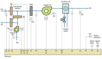 Sequence Of Operation For Constant Air Volume Air ...