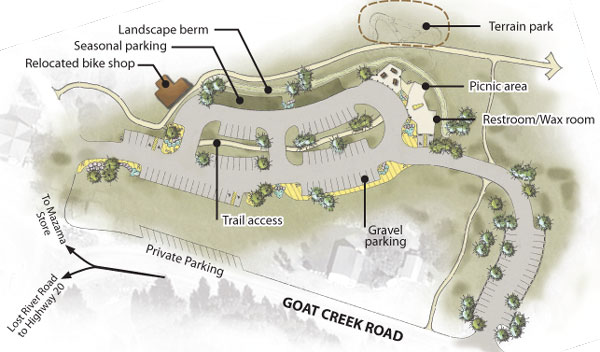 Map courtesy of Methow Trails A designer's rendering shows the proposed parking lot and trailhead amenities for Mazama.