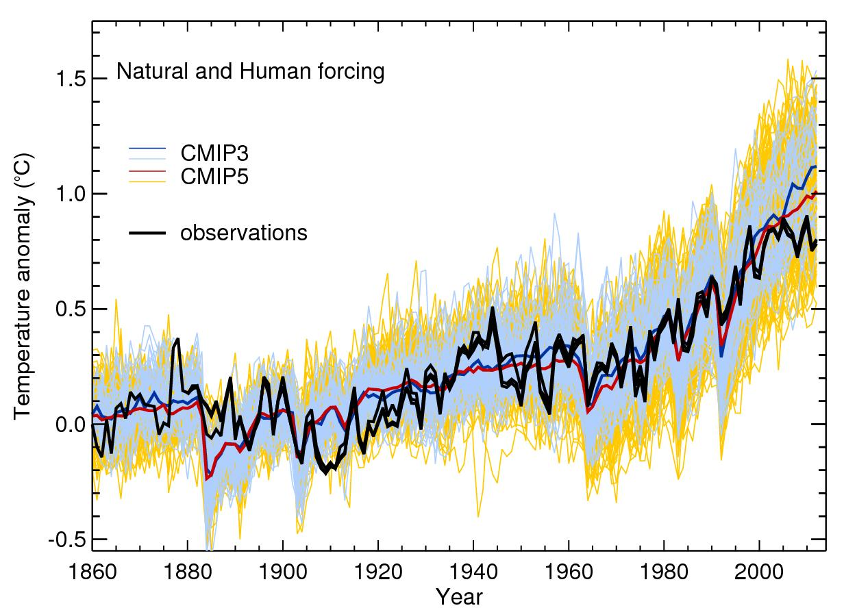 Temperatur Im Gewächshaus The 2013 Global Mean Temperature | Met Office News Blog