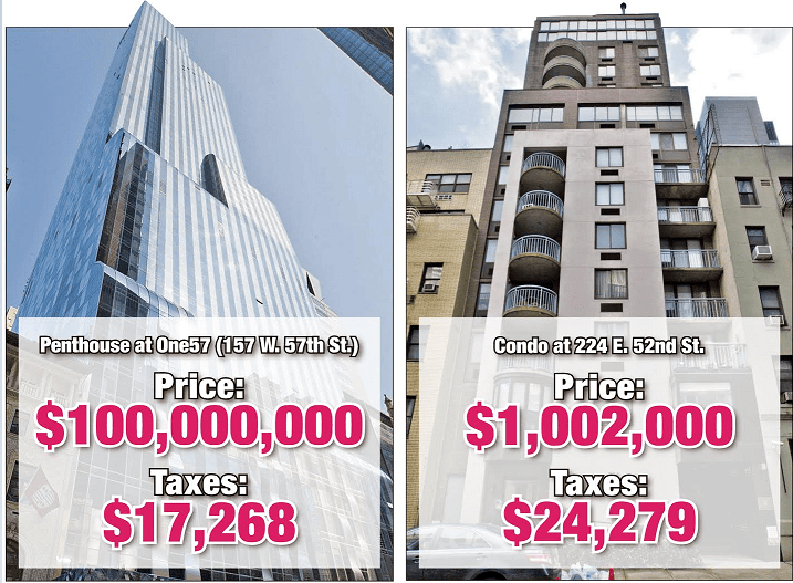 nyc s most expensive apartments have the lowest tax rates metrocosm