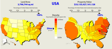 USA Property Values