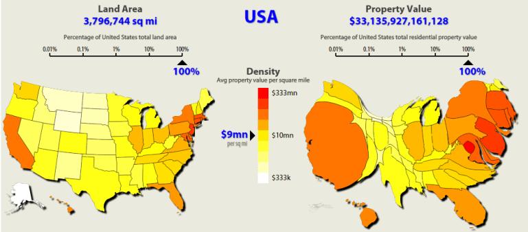 USA Property Values