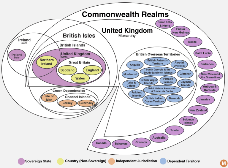 commonwealth realms