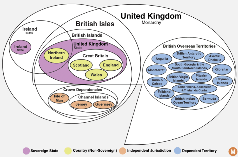 united kingdom monarchy