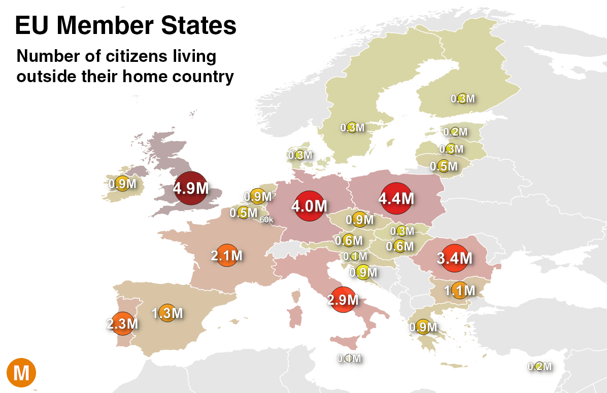 Which EU Country Has the Most Citizens Living Abroad?
