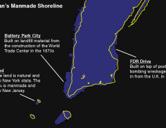 Manhattan's manmade shorline