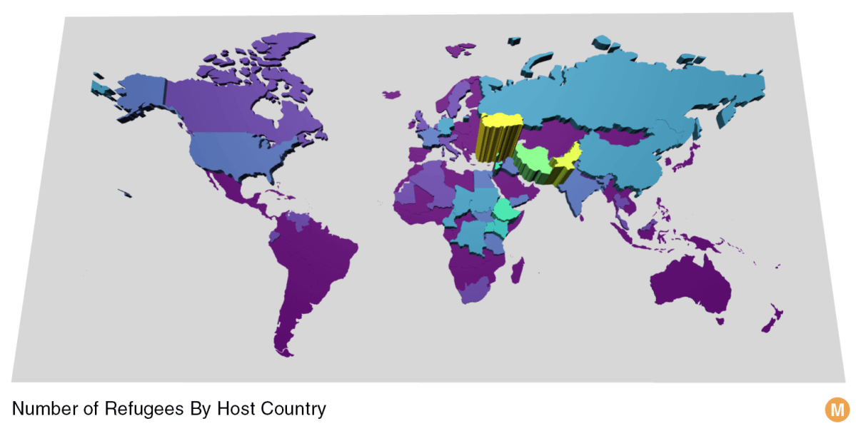 Visualizing the Flow of Asylum Seekers Into the Industrialized World