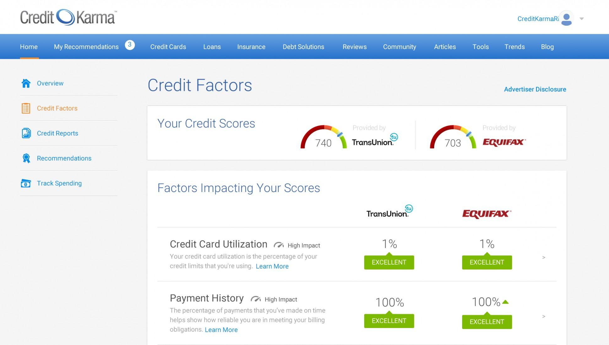 Credit Karma Credit Report Metrocrest Self Reliance Center