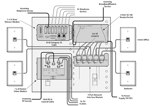 Ethernet Cable Wiring House Wiring Diagram