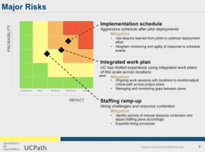 Major Risks Jul 2014