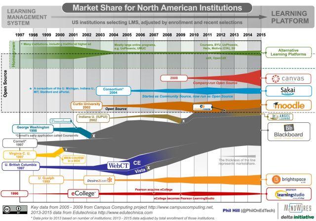 LMS_MarketShare_20150925