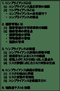 Compt6