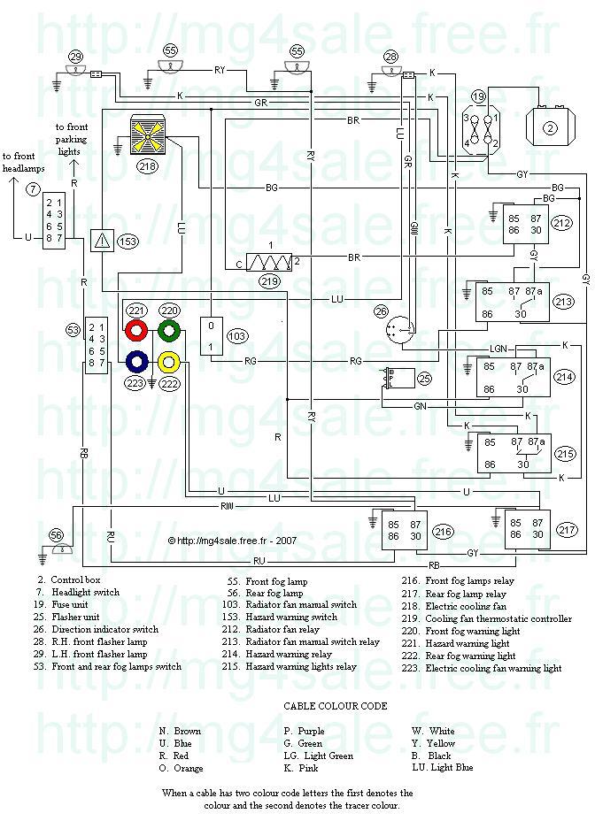fiat schema cablage electrique