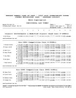moca-individual-laptimes-smsp-brabham-170819