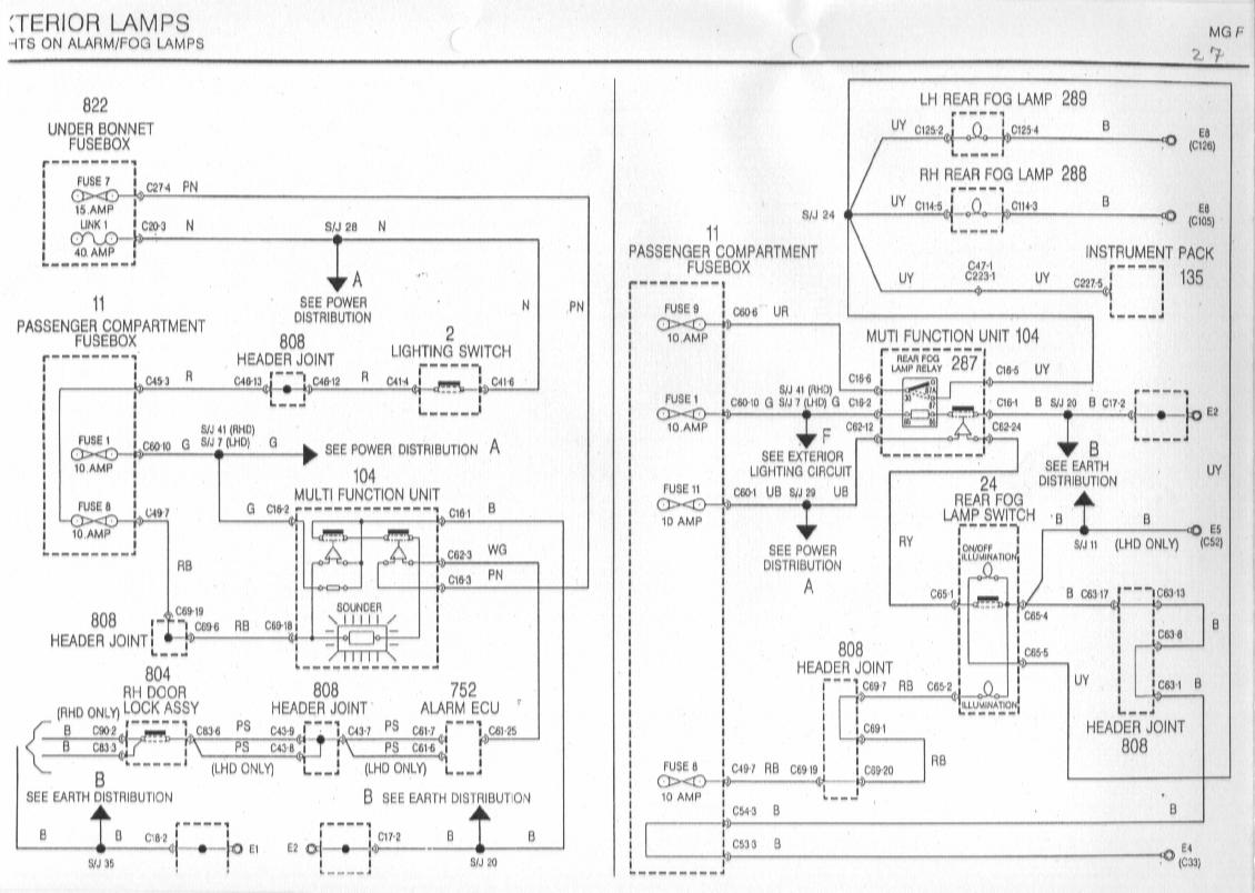 mgf wiper motor wiring diagram