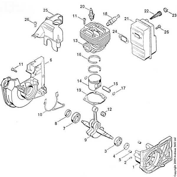stihl chainsaw parts diagram on stihl br 600 carburetor parts list