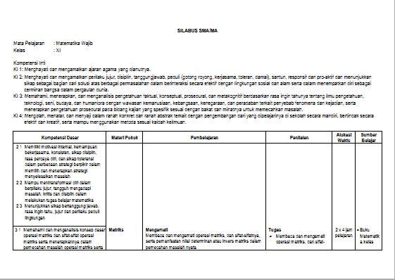Silabus Madrasah Ibtidaiyah Terbaru Kurikulum 2013 Wikipedia Bahasa Indonesia Ensiklopedia Contoh Silabus Dapat Diambil Di Sini