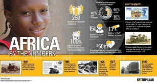 Caterpillar and dealers announce $1 billion investment in business education and training across Africa