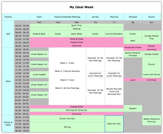 How to Better Control Your Time by Designing Your Ideal Week - life plan template