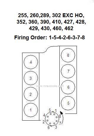 Ford 302 Firing Order manual guide wiring diagram