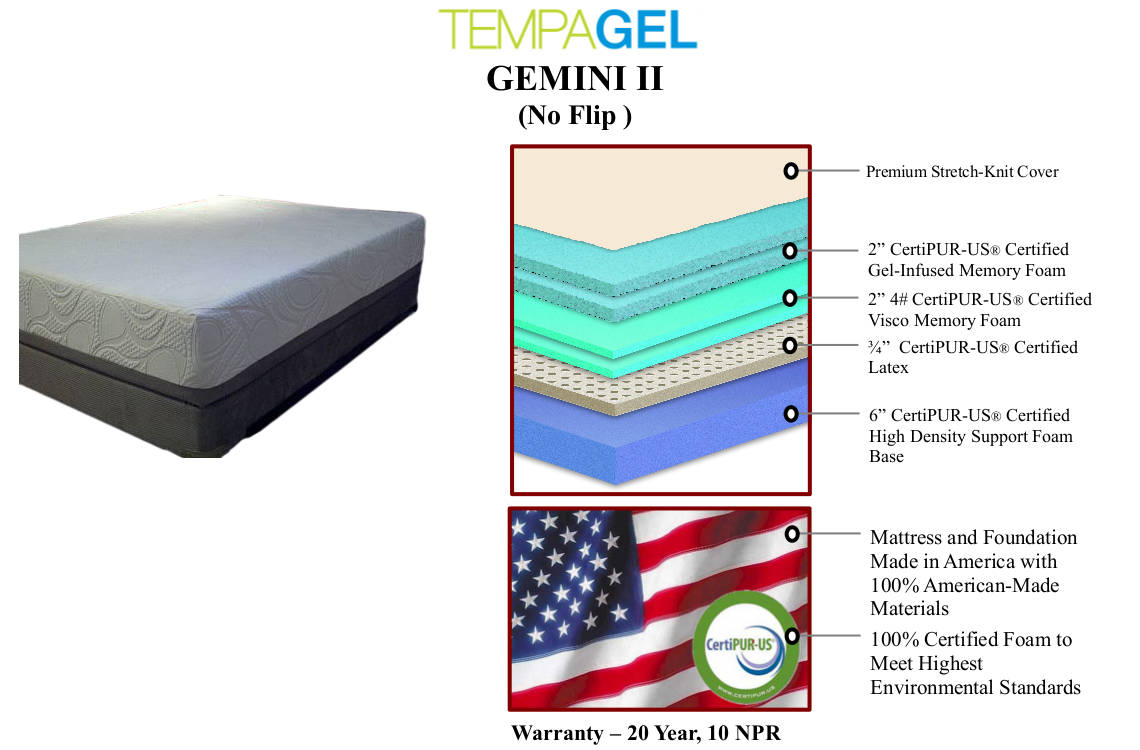 Foam Or Latex Mattresses Gemini 2 Gel Infused Memory Foam Plus Certipur Latex Mattress