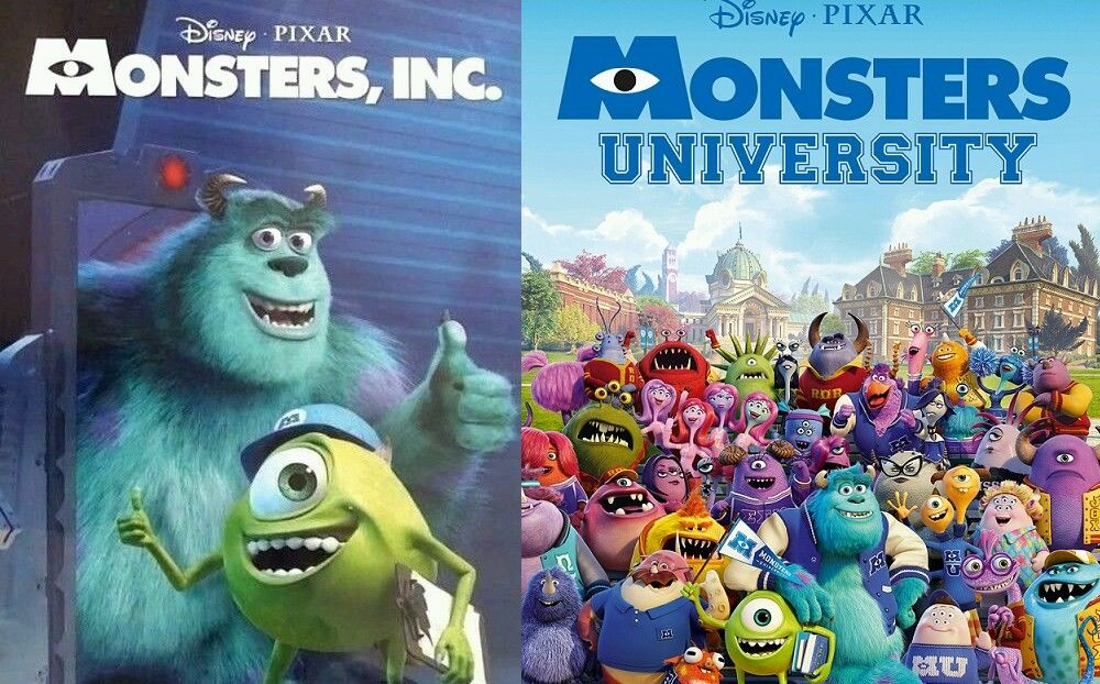 Monsters Inc. Monsters University