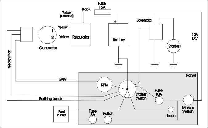 Rotax 912 Wiring Diagram Download Wiring Diagram
