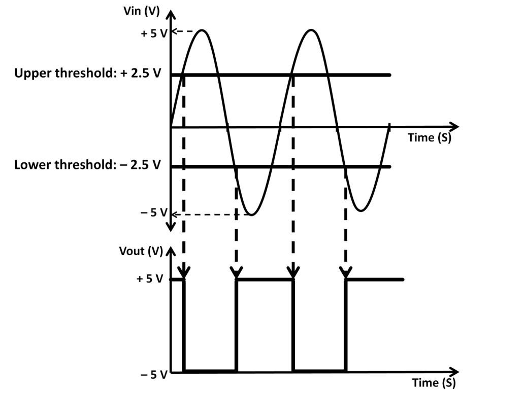comparator circuit with hysteresis