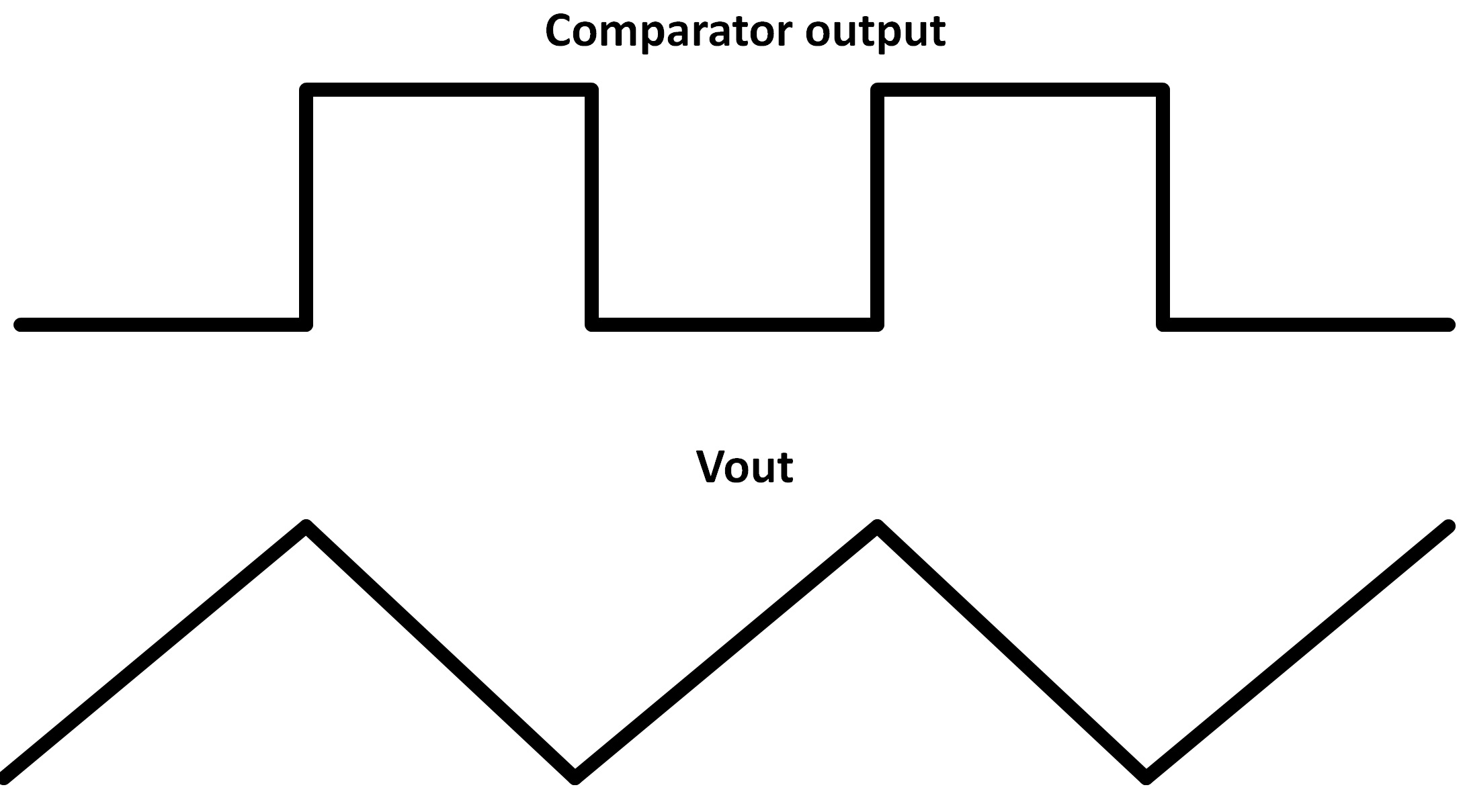 controlled with phase shift capacitor capacitor not provided