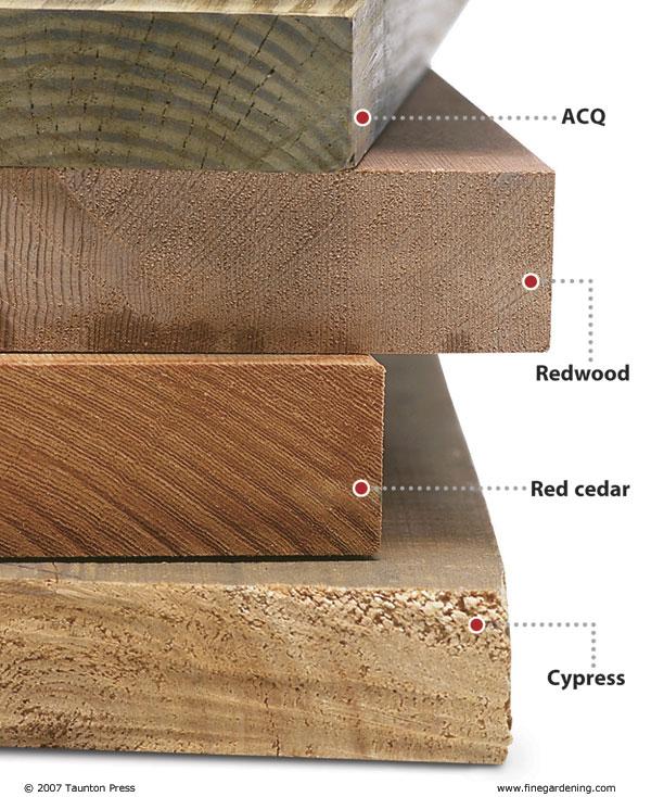 Is Pressure Treated Lumber Safe? - Microfarm Organic Gardens Blog
