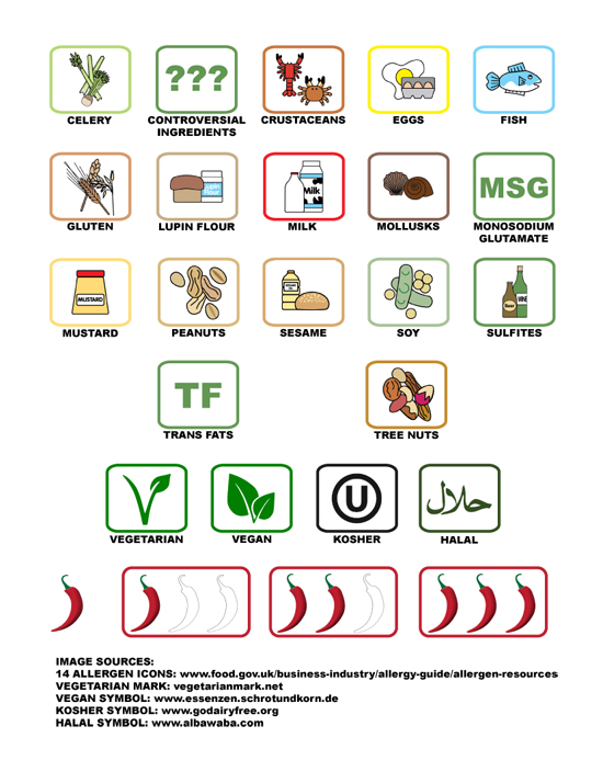 In-Progress Allergen and Info Icons for Online Restaurant Menus