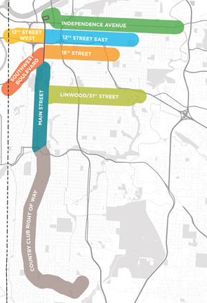 This map shows the routes being studied for streetcar expansion, including Main Street including the Country Club Right-of-Way, the Linwood/31st Street Corridor, and Independence Avenue.