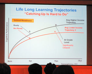 lifelong-learning-curve