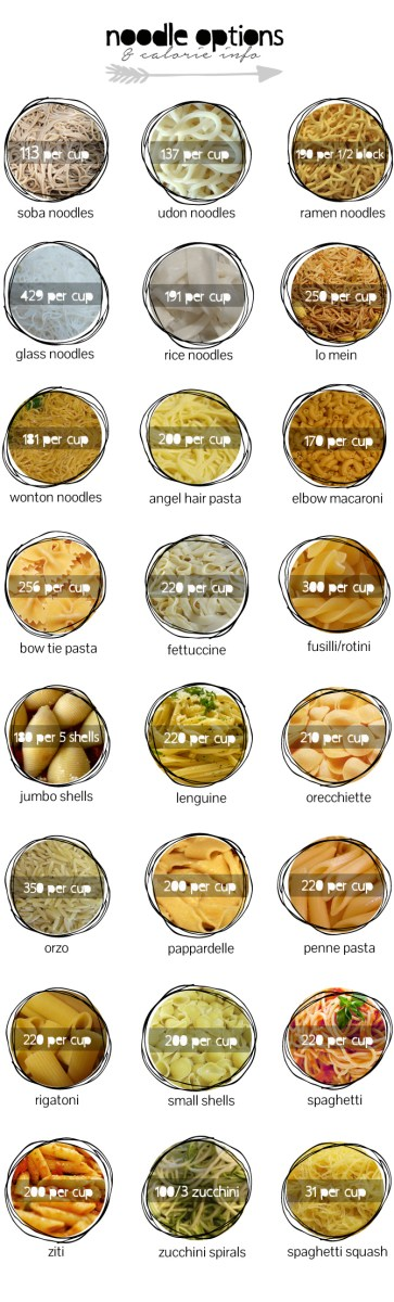 24 different types of pasta noodles: your complete guide