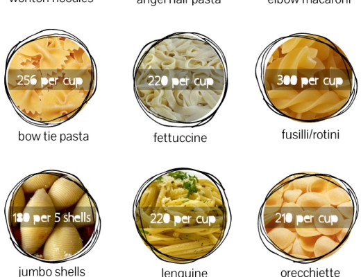 24 pasta options #midwestlovefest