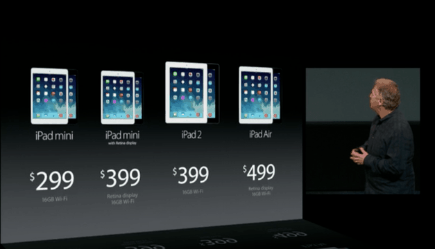 New iPad Mini (2013) Announced