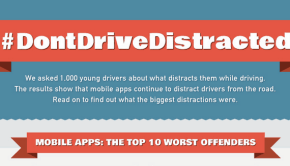 dontdrivedistracted