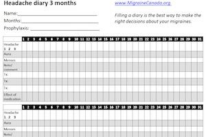 image regarding Printable Migraine Diary Worksheets named Gentle Temperature Worksheet Fresh 940 Temperature Diary