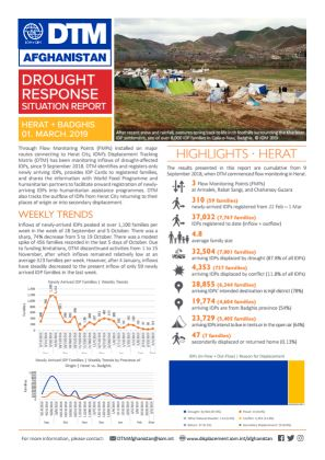 Afghanistan \u2014 Drought Response Situation Report (01 March 2019