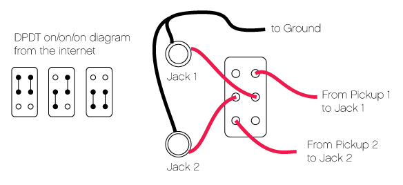JAZZMASTER WIRING DIAGRAM TOGGLE - Auto Electrical Wiring Diagram