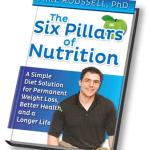 6 Pillars of Nutrition