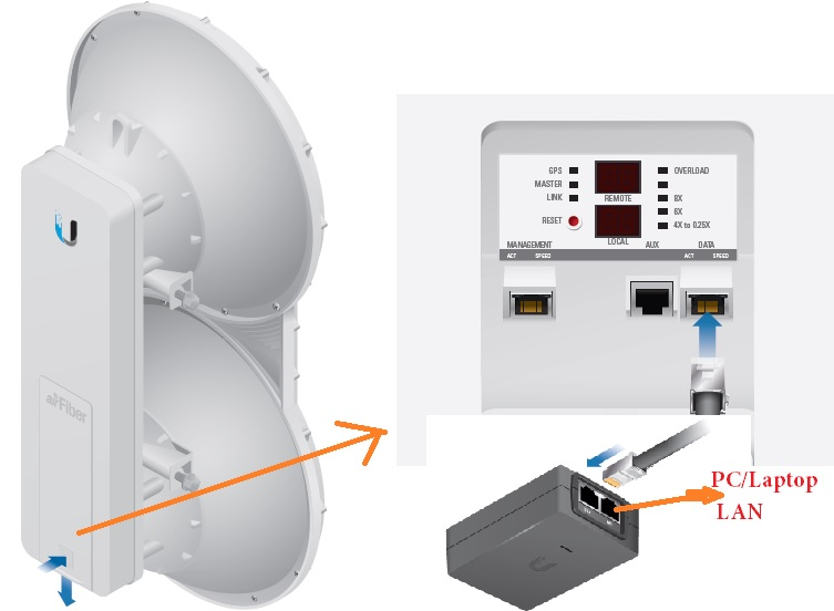 UBNT Airfiber AF5 Point to Point configuration for Long Distance