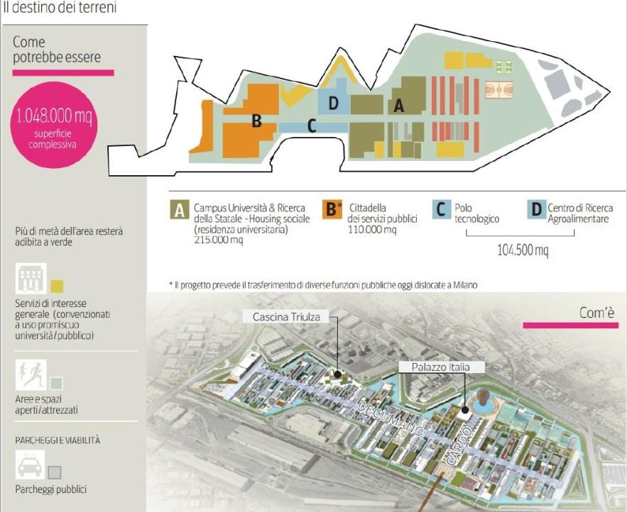 Il nuovo polo Expo (immagine tratta da z3xmi.it)