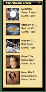 iTunes Top Albums