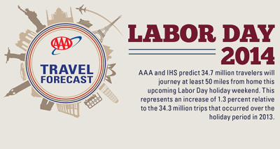 Nearly 35 Million Traveling for Labor Day Says AAA  Highest Since Recession Driven Decline   AAA NewsRoom