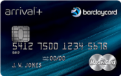 best credit cards each bank
