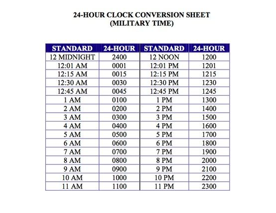 Easy Printable Military Time Conversion Chart