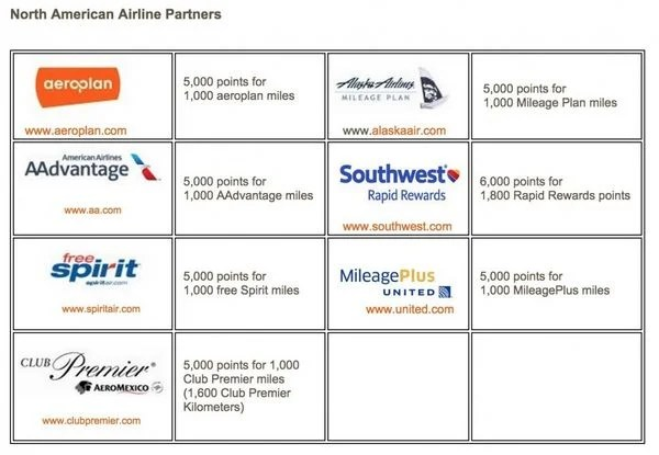 Which Hotel Points Transfer to Airline Miles (But Is It a Good Idea